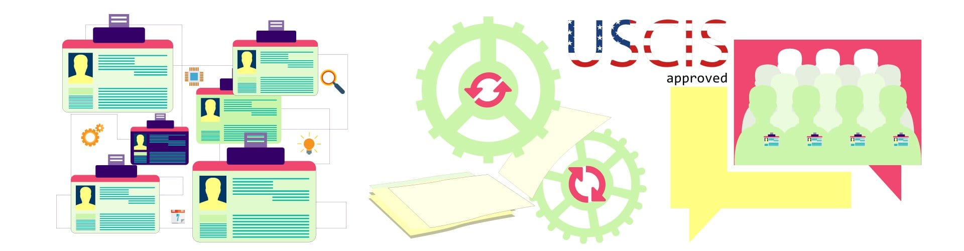 USCIS Certified Translation Services