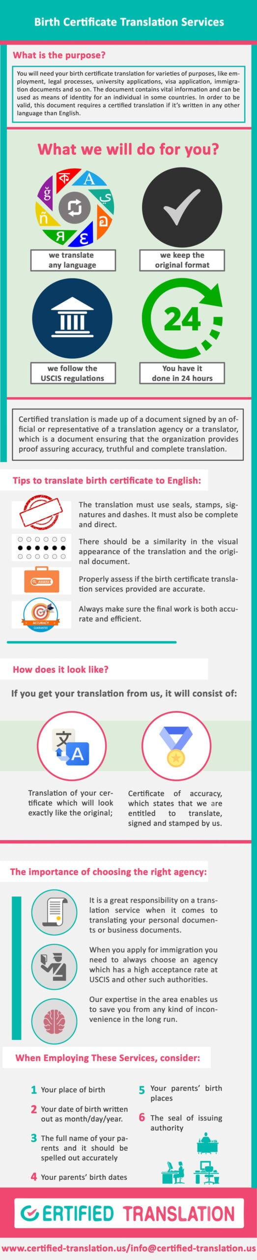 How Do We Translate A Birth Certificate For Uscis Infographic