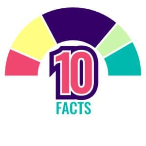 10 facts about us immigration